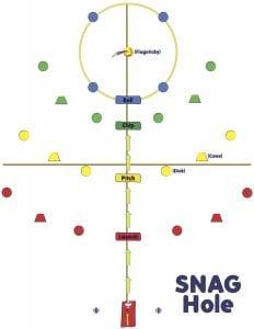 SnagHole copy